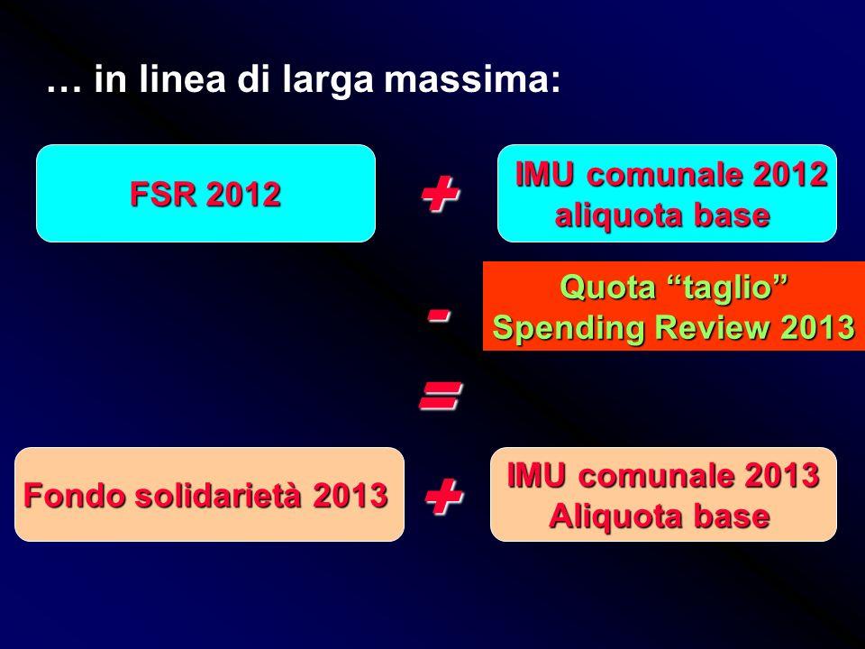 ropol13 Legge di stabilità n. 228/2012 E alimentato: - per 4.717,9 mln di euro dai Comuni attraverso prelievo dallIMU comunale in base a DPCM da emana