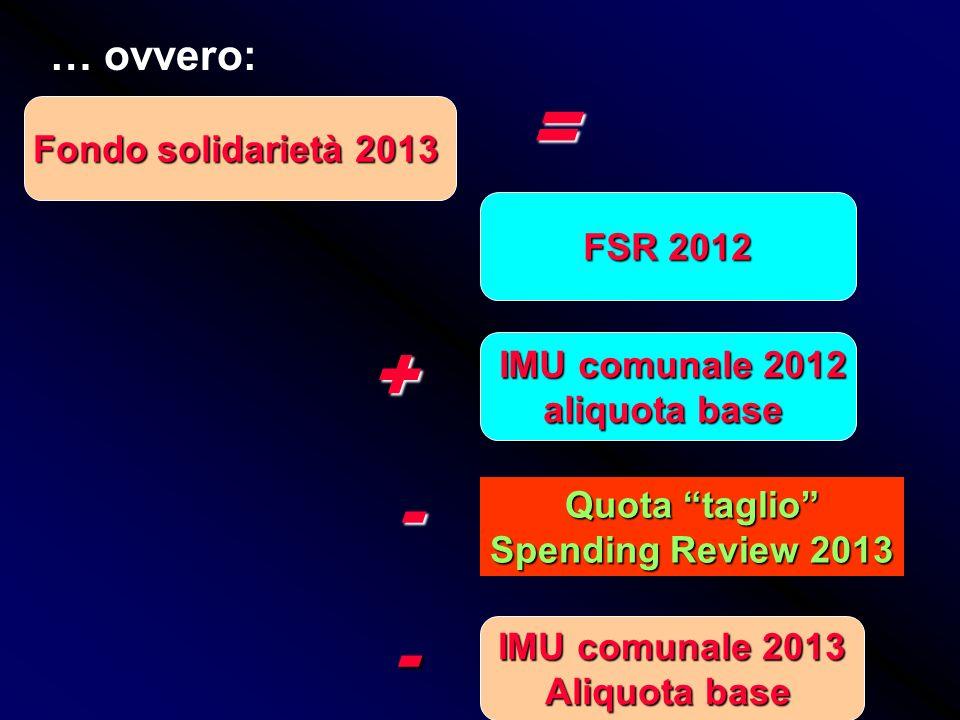 … in linea di larga massima: FSR 2012 FSR 2012 - + IMU comunale 2012 IMU comunale 2012 aliquota base Quota taglio Spending Review 2013 = Fondo solidar