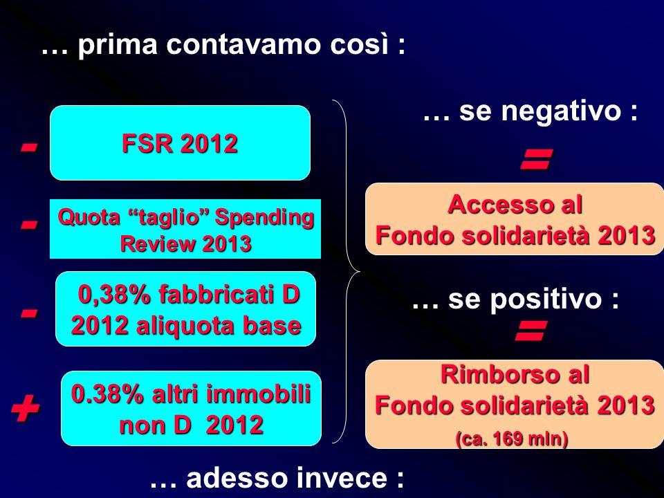 … fondi 2013 da ricevere: RIMBORSO ACCONTO RIMBORSO ACCONTO IMU 1^ CASA ? ? ? ? Rimborso IMU immobili comunali 2012 e 2013 330 850.784 110.159 Stato i