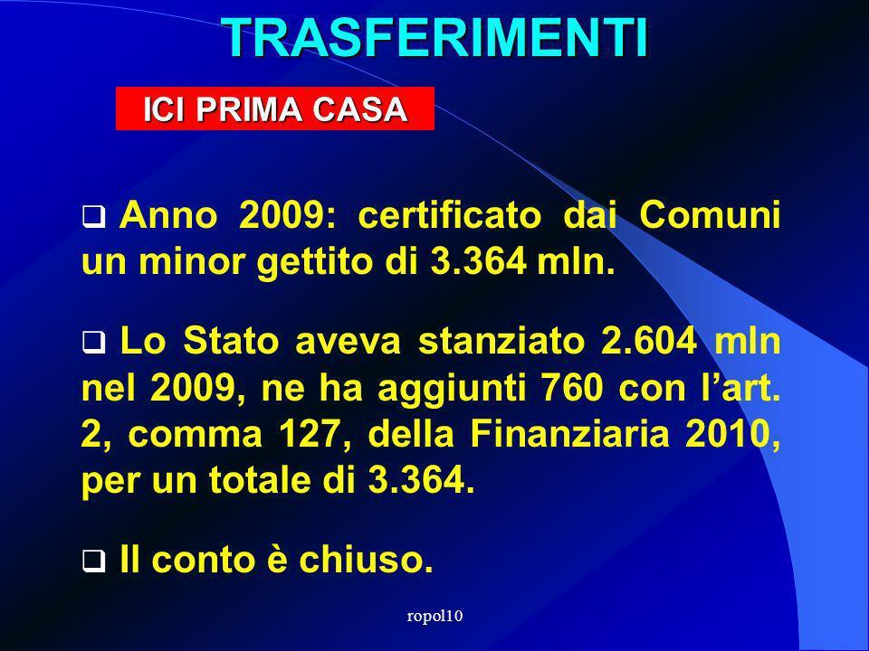 ropol10TRASFERIMENTI Anno 2009: certificato dai Comuni un minor gettito di 3.364 mln.