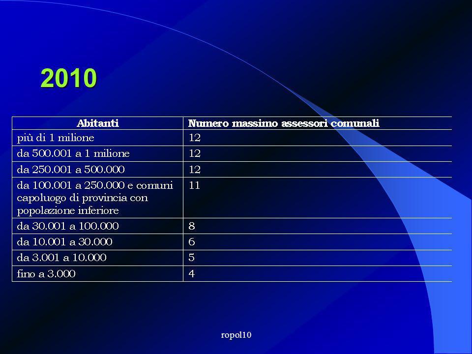 ropol10 2010