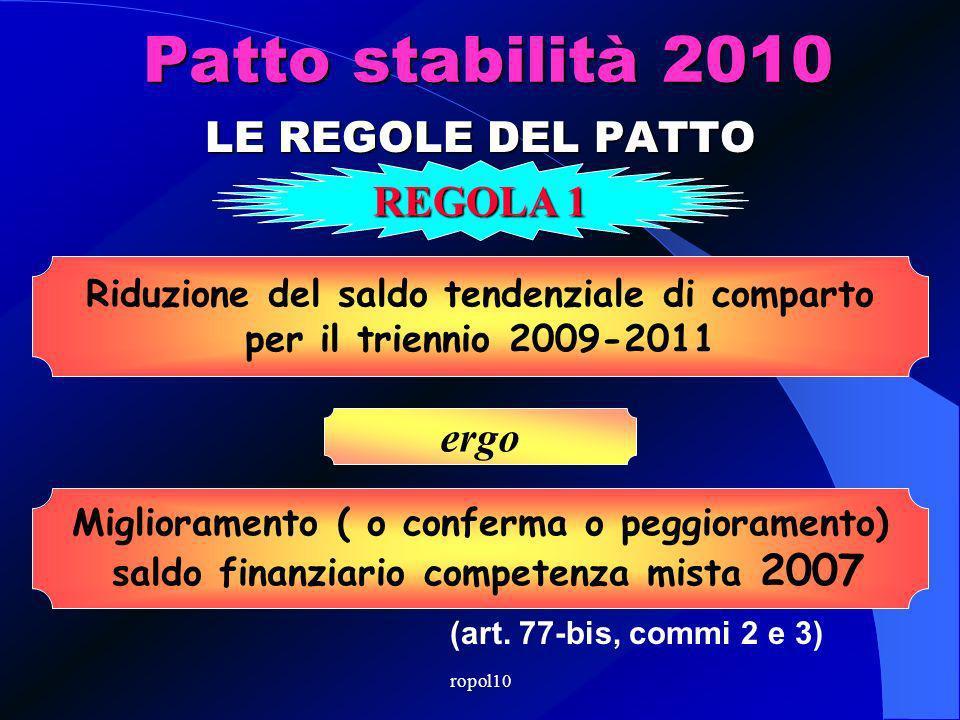 ropol10 Patto stabilità 2010 Riduzione del saldo tendenziale di comparto per il triennio 2009-2011 LE REGOLE DEL PATTO (art.