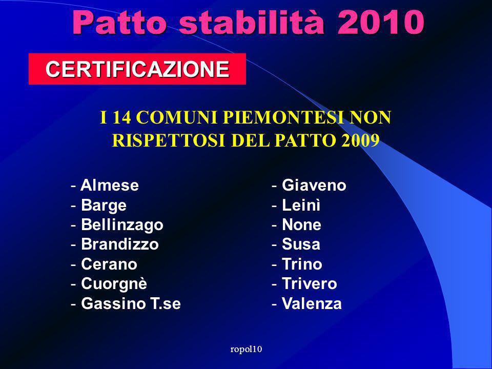 ropol10 Patto stabilità 2010 I 14 COMUNI PIEMONTESI NON RISPETTOSI DEL PATTO 2009 CERTIFICAZIONE - Almese - Barge - Bellinzago - Brandizzo - Cerano - Cuorgnè - Gassino T.se - Giaveno - Leinì - None - Susa - Trino - Trivero - Valenza