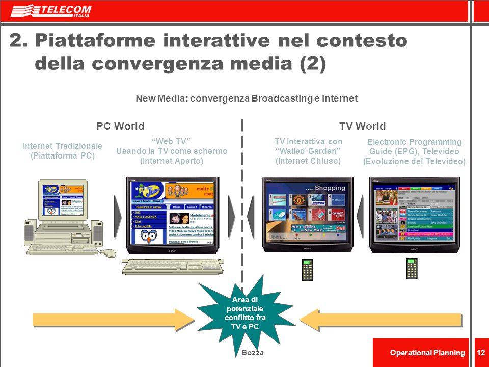 BozzaOperational Planning12 2. Piattaforme interattive nel contesto della convergenza media (2) PC WorldTV World Internet Tradizionale (Piattaforma PC