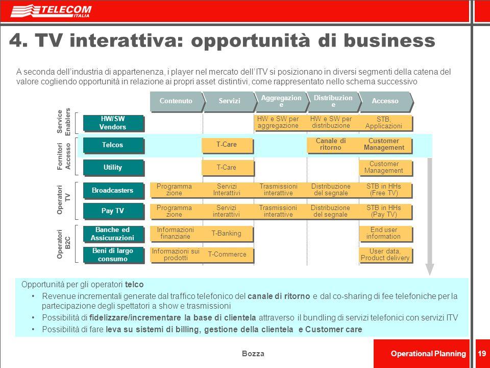 BozzaOperational Planning19 4. TV interattiva: opportunità di business Contenuto Servizi Aggregazion e Distribuzion e Accesso Operatori B2C Beni di la