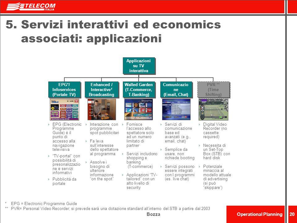 BozzaOperational Planning20 5. Servizi interattivi ed economics associati: applicazioni EPG*/ Infoservices (Portale TV) Enhanced / Interactive 1 Broad