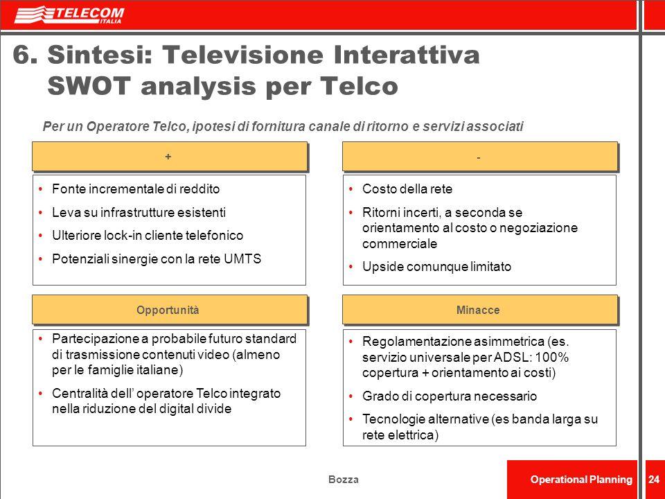 BozzaOperational Planning24 6. Sintesi: Televisione Interattiva SWOT analysis per Telco Fonte incrementale di reddito Leva su infrastrutture esistenti
