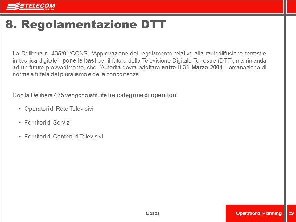 BozzaOperational Planning29 8.Regolamentazione DTT La Delibera n. 435/01/CONS, Approvazione del regolamento relativo alla radiodiffusione terrestre in