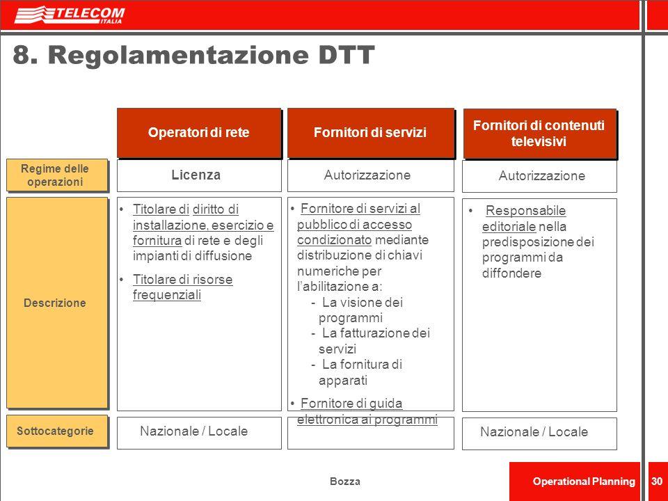 BozzaOperational Planning30 8.Regolamentazione DTT Regime delle operazioni Descrizione Sottocategorie Fornitori di contenuti televisivi Autorizzazione