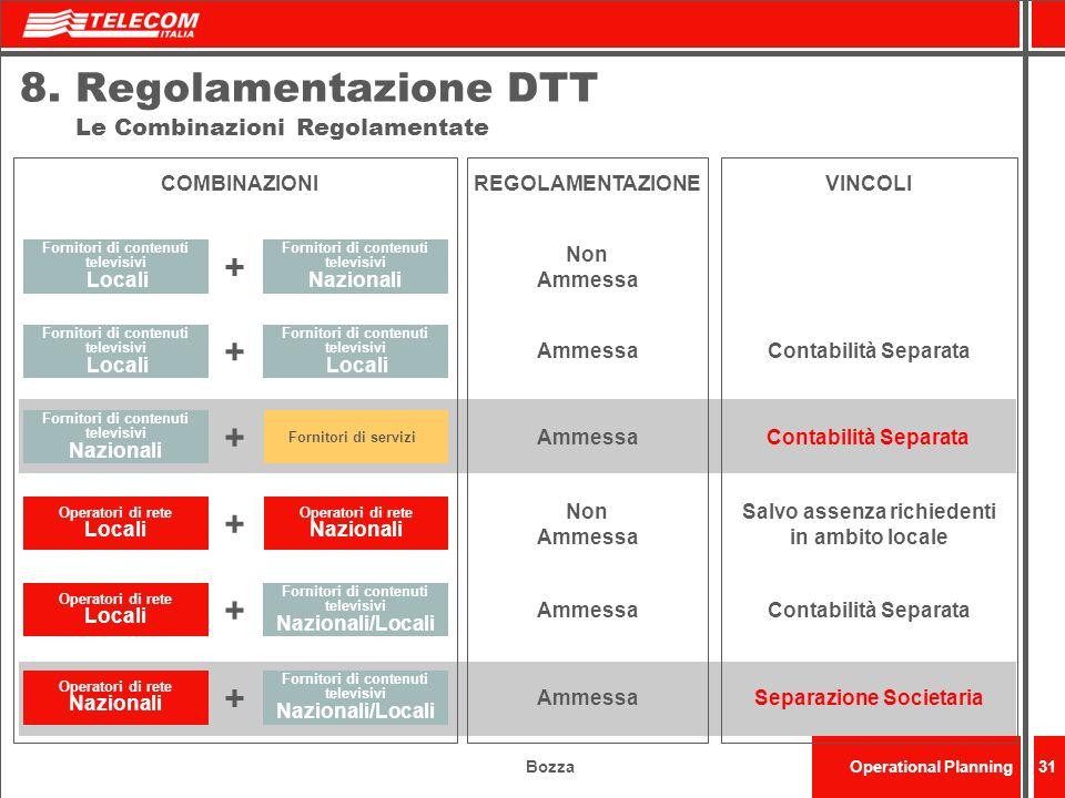 BozzaOperational Planning31 8.Regolamentazione DTT Le Combinazioni Regolamentate Fornitori di contenuti televisivi Locali Fornitori di servizi Operato