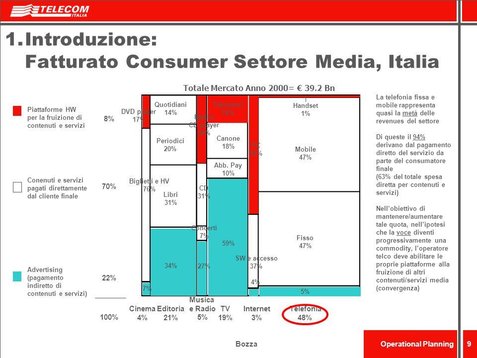 BozzaOperational Planning9 1.Introduzione: Fatturato Consumer Settore Media, Italia Totale Mercato Anno 2000= 39.2 Bn Telefonia 48% Handset 1% Mobile