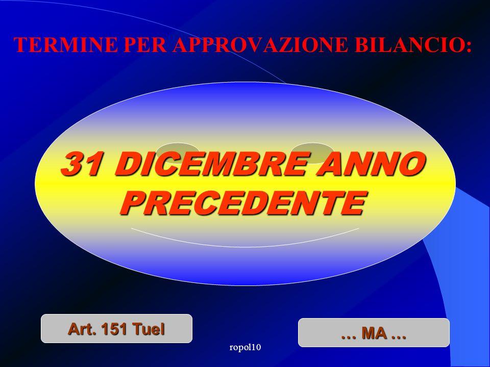 ropol10 TERMINE PER APPROVAZIONE BILANCIO: 31 DICEMBRE ANNO PRECEDENTE … MA … Art. 151 Tuel