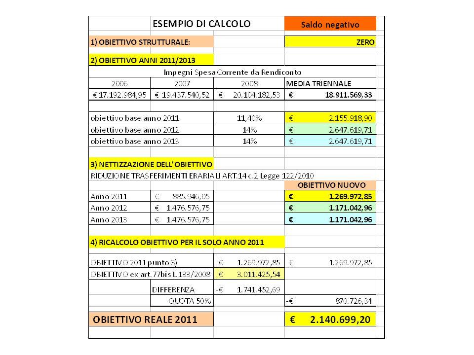 ropol10 Patto stabilità 2011 ai fini del concorso al contenimento dei saldi di finanza pubblica: per il triennio 2011-2013 lobiettivo, per ciascun ann