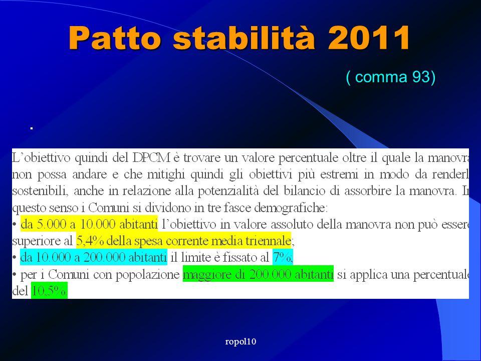 ropol10 Patto stabilità 2011 La Conferenza SCAL ha dato parere favorevole a bozza di DPCM che ripartisce i 480 milioni in: - - 110 per Comune Milano p