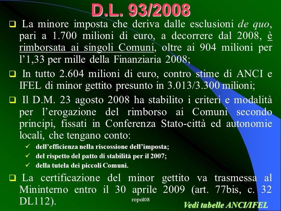 ropol08 D.L.25 giugno 2008, n. 112 in vigore da 25 giugno 2008 Legge 6 agosto 2008, n.