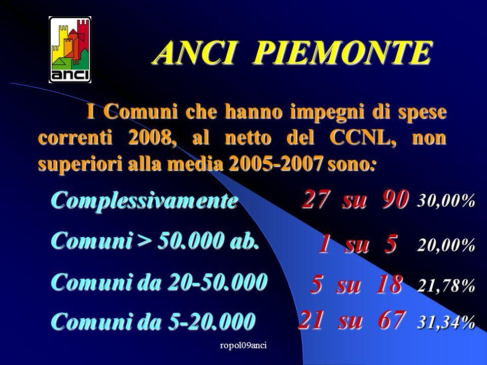 ropol09anci I Comuni che hanno impegni di spese correnti 2008, al netto del CCNL, non superiori alla media 2005-2007 sono: ANCI PIEMONTE Comuni > 50.000 ab.