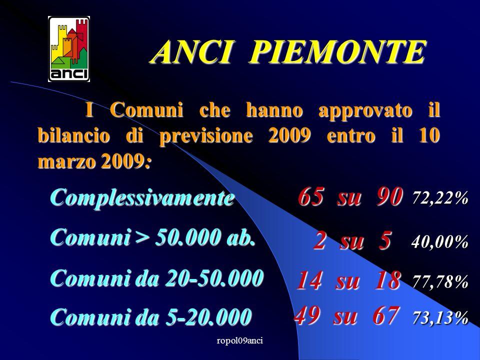 ropol09anci I Comuni che hanno approvato il bilancio di previsione 2009 entro il 10 marzo 2009: ANCI PIEMONTE Comuni > 50.000 ab.