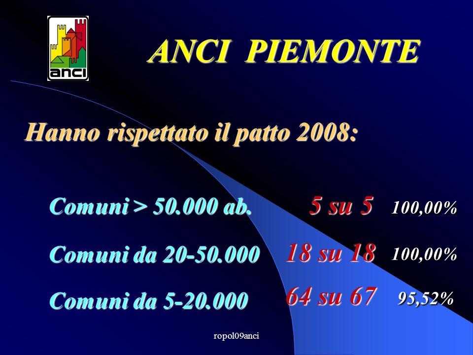 ropol09anci Potrebbero, forse, rispettare il patto 2009: ANCI PIEMONTE Comuni > 50.000 ab.
