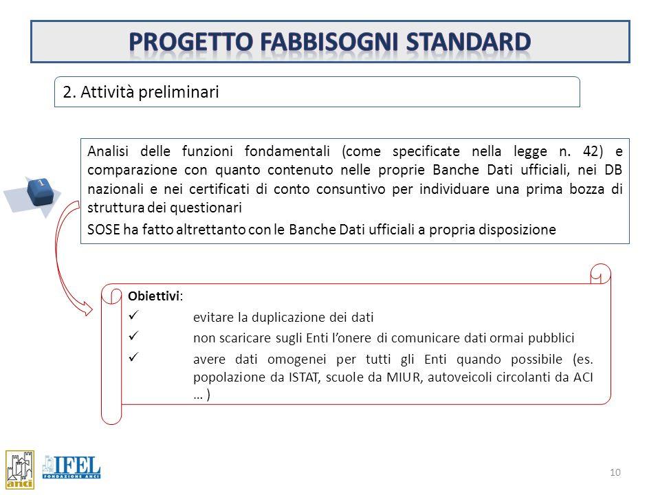 9 Decreto legislativo 26 novembre 2010, n. 216 – articolo 5, comma 1 a)predispone le metodologie per individuazione dei fabbisogni standard e ne deter