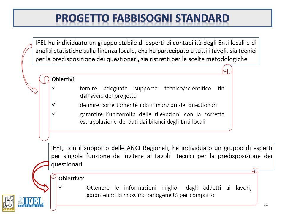 10 Analisi delle funzioni fondamentali (come specificate nella legge n. 42) e comparazione con quanto contenuto nelle proprie Banche Dati ufficiali, n