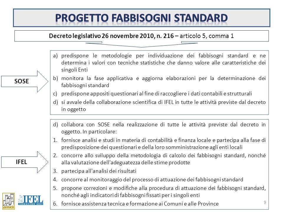8 Decreto legislativo 26 novembre 2010, n. 216 – Disposizione in materia di determinazione dei costi standard e dei fabbisogni standard di Comuni, Cit