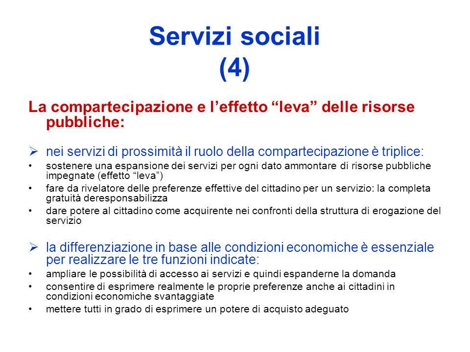 Servizi sociali (4) La compartecipazione e leffetto leva delle risorse pubbliche: nei servizi di prossimità il ruolo della compartecipazione è triplic