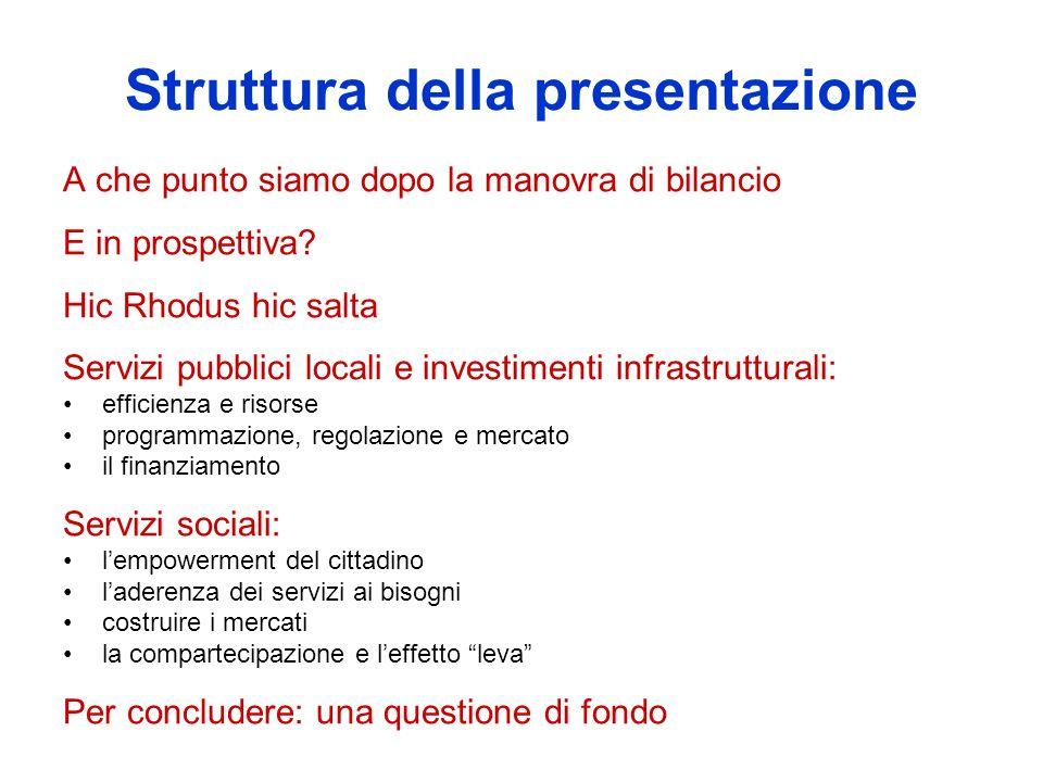 Struttura della presentazione A che punto siamo dopo la manovra di bilancio E in prospettiva? Hic Rhodus hic salta Servizi pubblici locali e investime