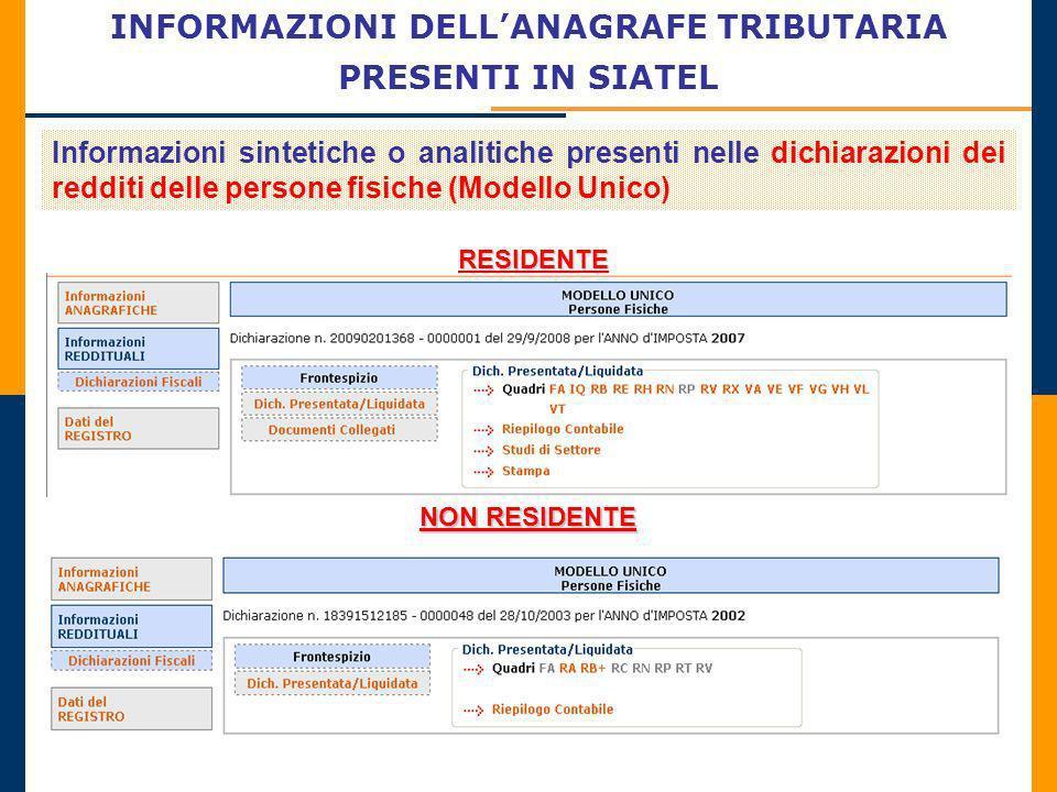 INFORMAZIONI DELLANAGRAFE TRIBUTARIA PRESENTI IN SIATEL Informazioni sintetiche o analitiche presenti nelle dichiarazioni dei redditi delle persone fi