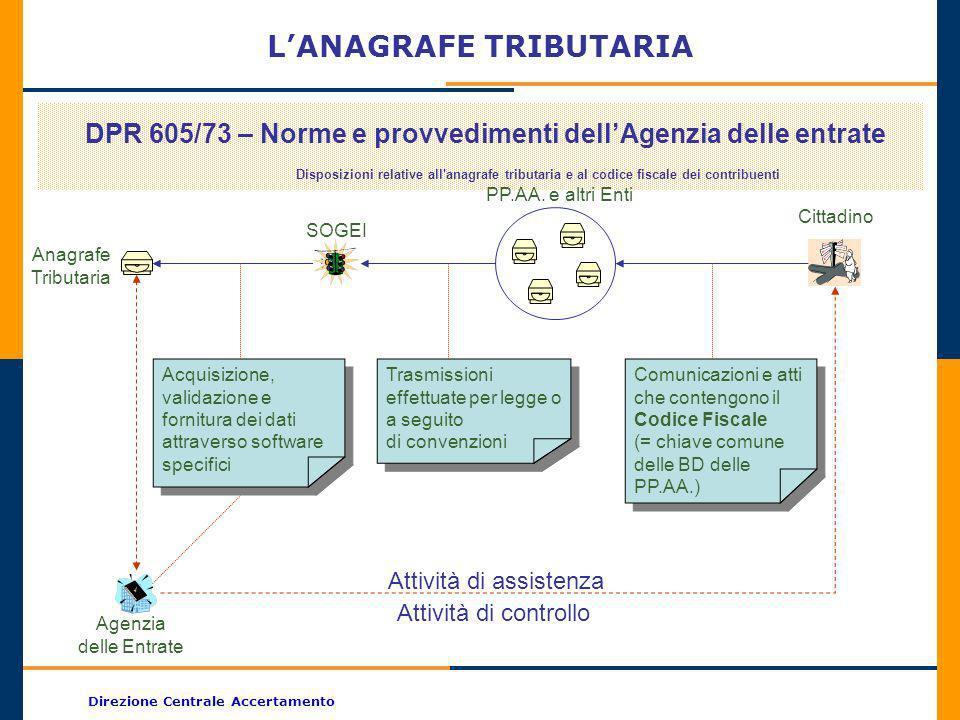 Direzione Centrale Accertamento LANAGRAFE TRIBUTARIA DPR 605/73 – Norme e provvedimenti dellAgenzia delle entrate Disposizioni relative all'anagrafe t