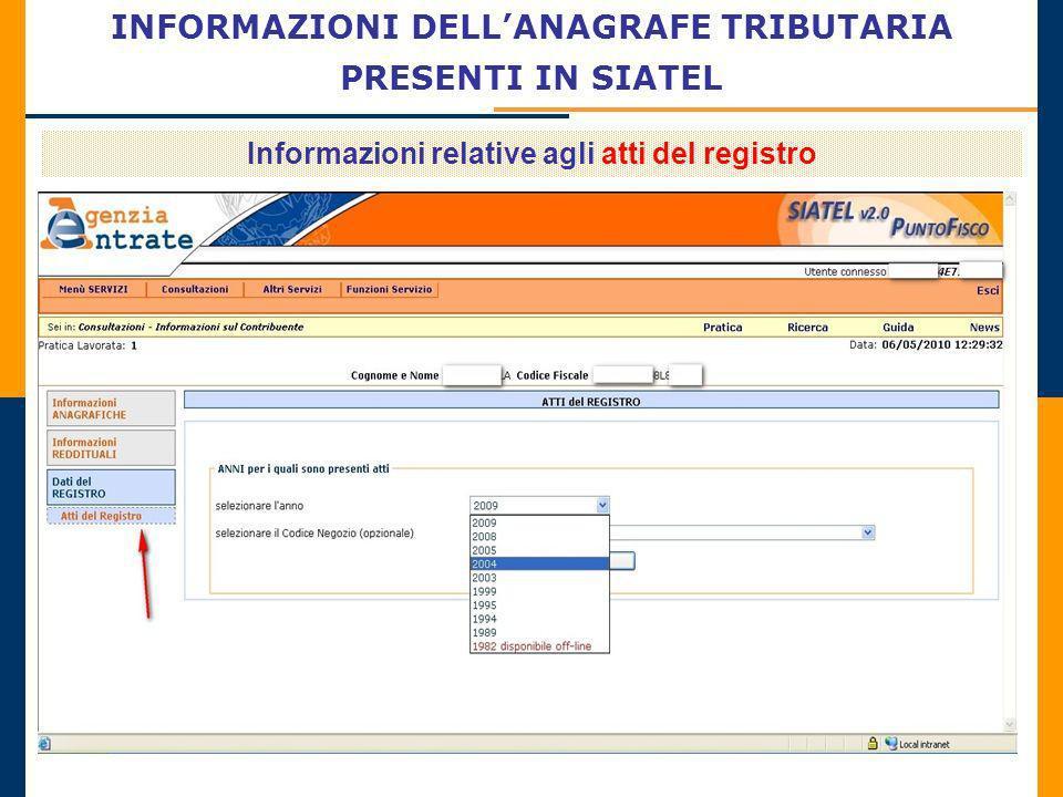 INFORMAZIONI DELLANAGRAFE TRIBUTARIA PRESENTI IN SIATEL Informazioni relative agli atti del registro