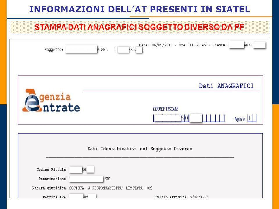 INFORMAZIONI DELLAT PRESENTI IN SIATEL STAMPA DATI ANAGRAFICI SOGGETTO DIVERSO DA PF