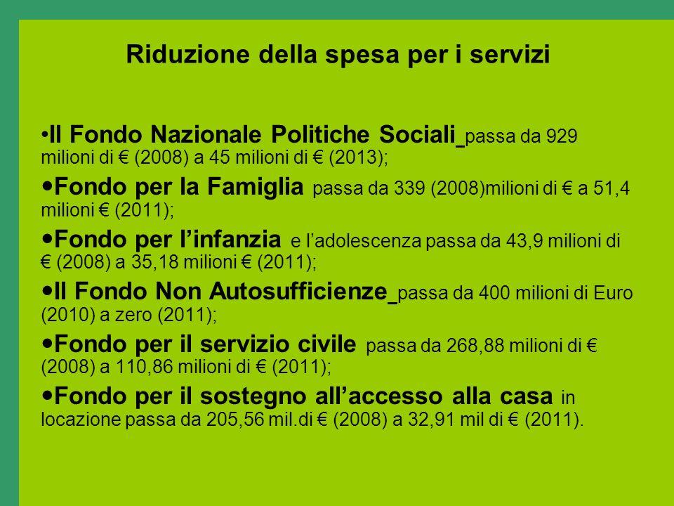 Riduzione della spesa per i servizi Il Fondo Nazionale Politiche Sociali passa da 929 milioni di (2008) a 45 milioni di (2013); Fondo per la Famiglia passa da 339 (2008)milioni di a 51,4 milioni (2011); Fondo per linfanzia e ladolescenza passa da 43,9 milioni di (2008) a 35,18 milioni (2011); Il Fondo Non Autosufficienze passa da 400 milioni di Euro (2010) a zero (2011); Fondo per il servizio civile passa da 268,88 milioni di (2008) a 110,86 milioni di (2011); Fondo per il sostegno allaccesso alla casa in locazione passa da 205,56 mil.di (2008) a 32,91 mil di (2011).