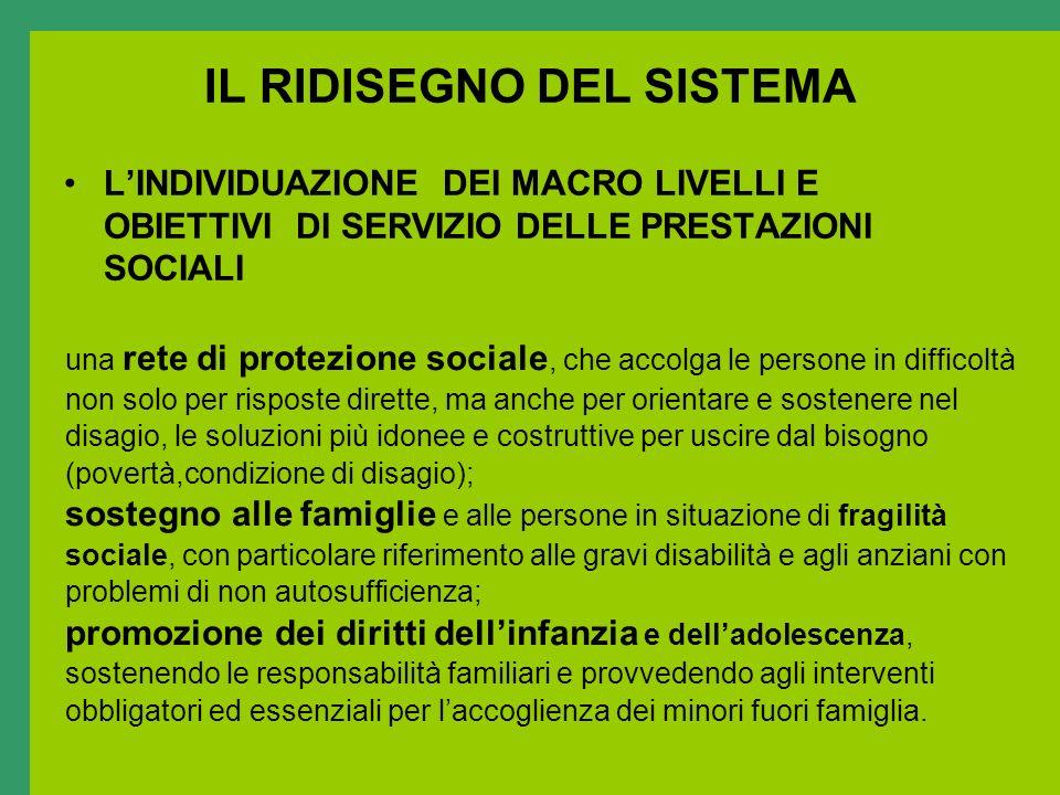 IL RIDISEGNO DEL SISTEMA LINDIVIDUAZIONE DEI MACRO LIVELLI E OBIETTIVI DI SERVIZIO DELLE PRESTAZIONI SOCIALI una rete di protezione sociale, che accol