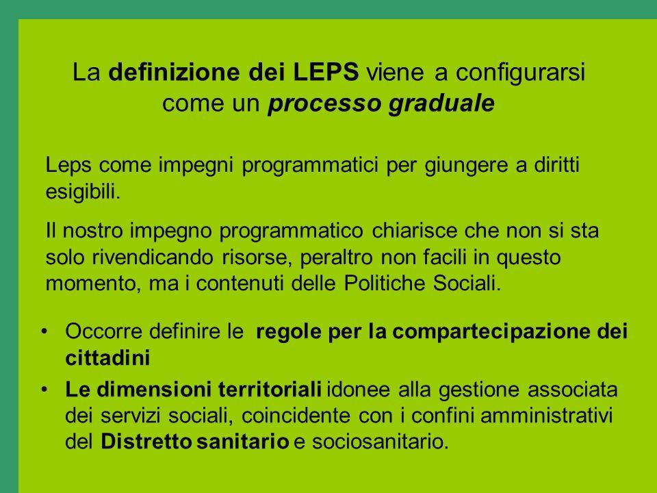 La definizione dei LEPS viene a configurarsi come un processo graduale Occorre definire le regole per la compartecipazione dei cittadini Le dimensioni