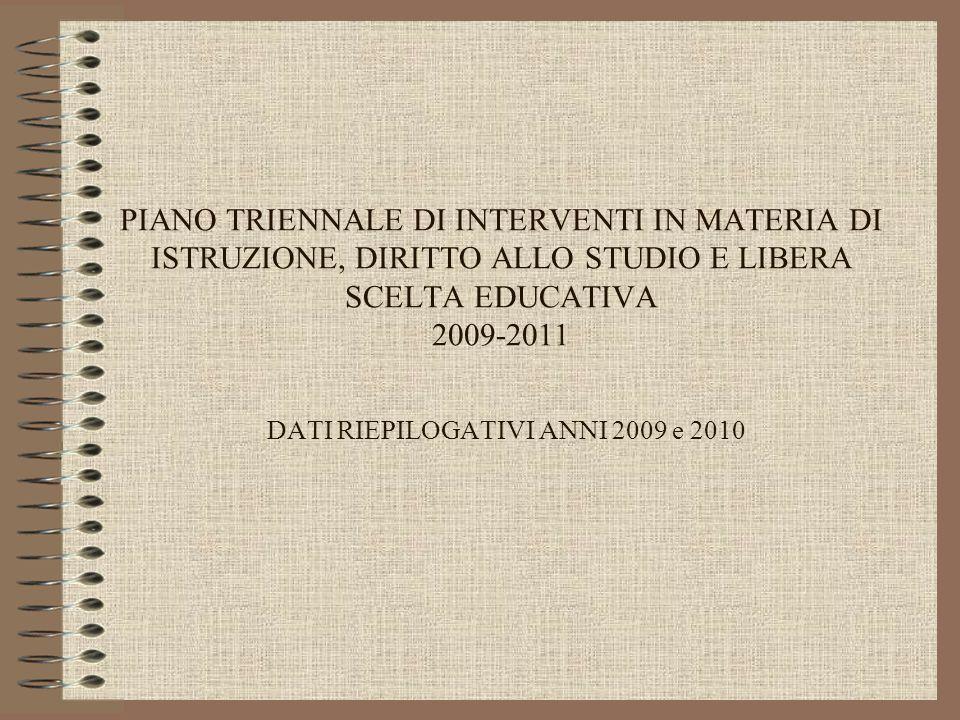 PIANO TRIENNALE DI INTERVENTI IN MATERIA DI ISTRUZIONE, DIRITTO ALLO STUDIO E LIBERA SCELTA EDUCATIVA 2009-2011 DATI RIEPILOGATIVI ANNI 2009 e 2010