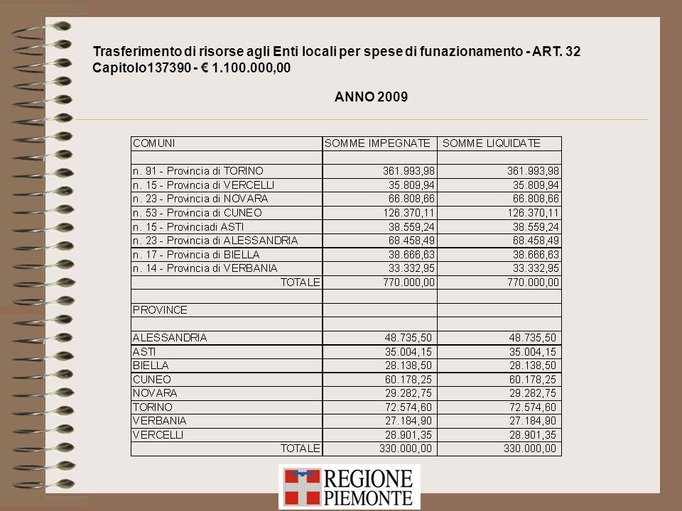 Trasferimento di risorse agli Enti locali per spese di funazionamento - ART. 32 Capitolo137390 - 1.100.000,00 ANNO 2009
