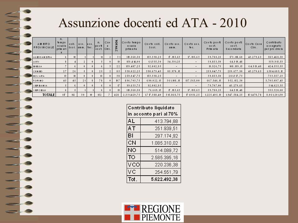 Assunzione docenti ed ATA - 2010