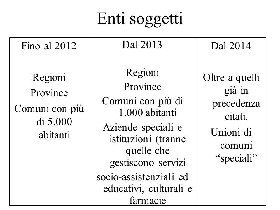 Enti soggetti Fino al 2012 Regioni Province Comuni con più di 5.000 abitanti Dal 2013 Regioni Province Comuni con più di 1.000 abitanti Aziende specia