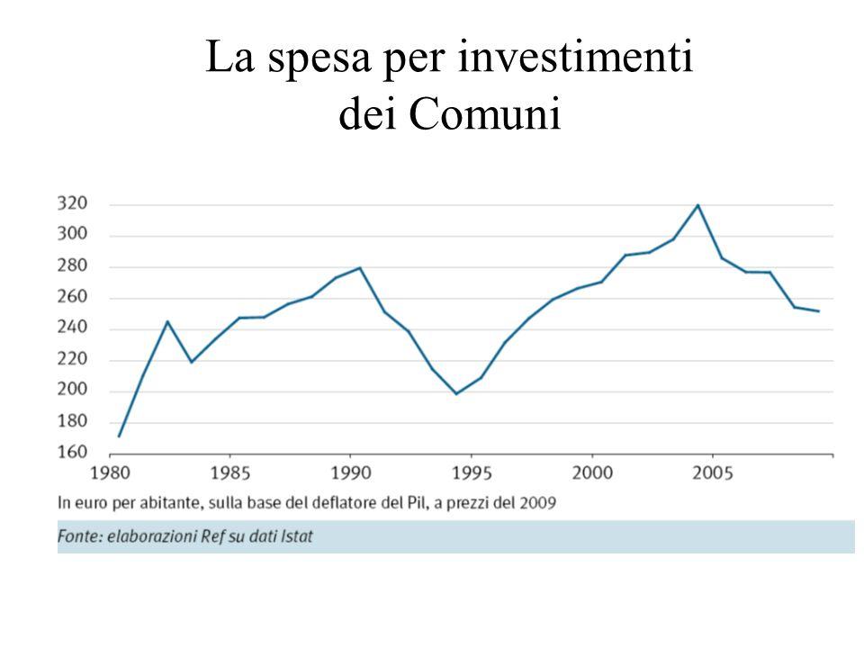 La spesa per investimenti dei Comuni