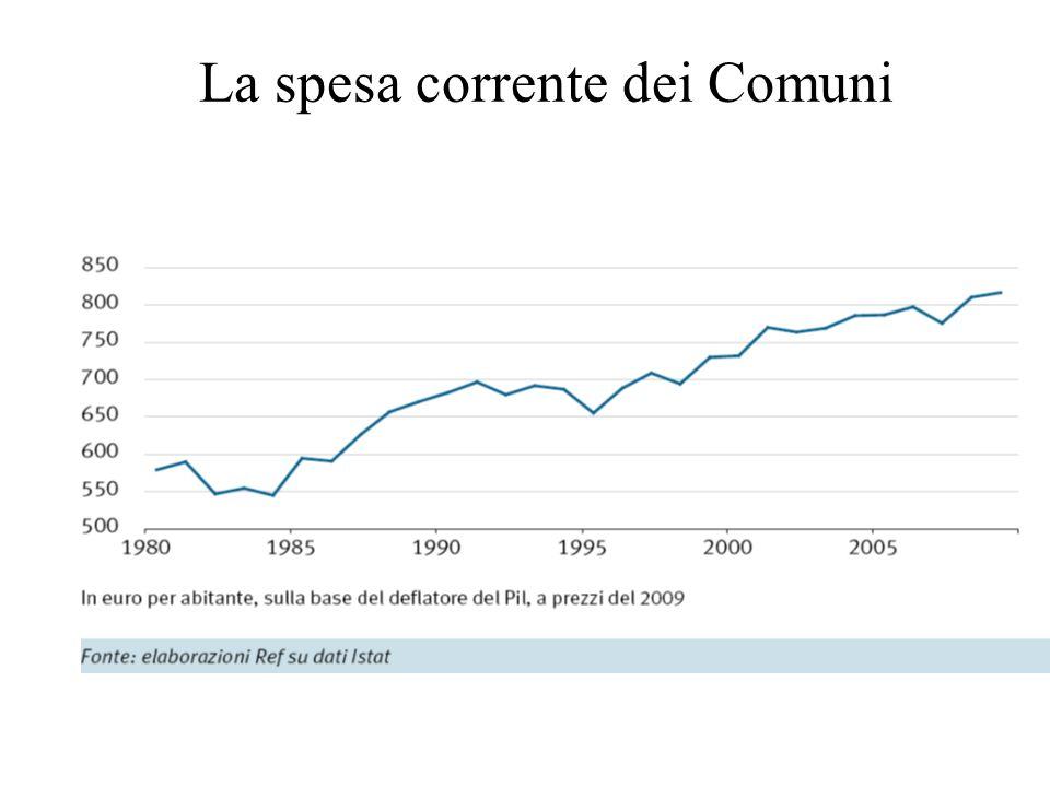 La spesa corrente dei Comuni