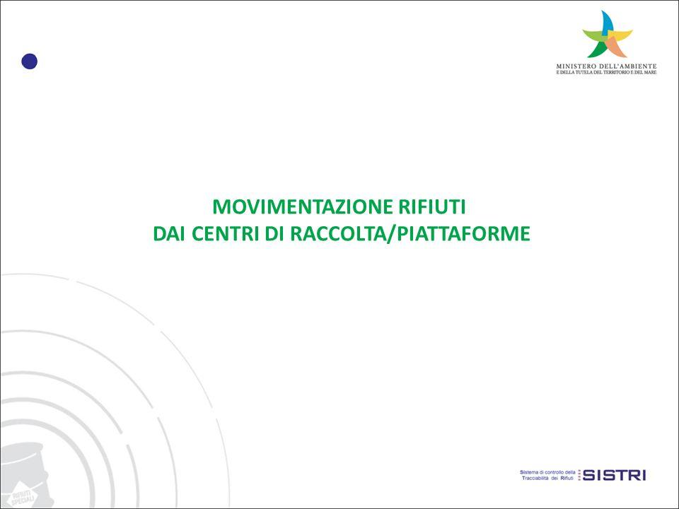 MOVIMENTAZIONE RIFIUTI DAI CENTRI DI RACCOLTA/PIATTAFORME
