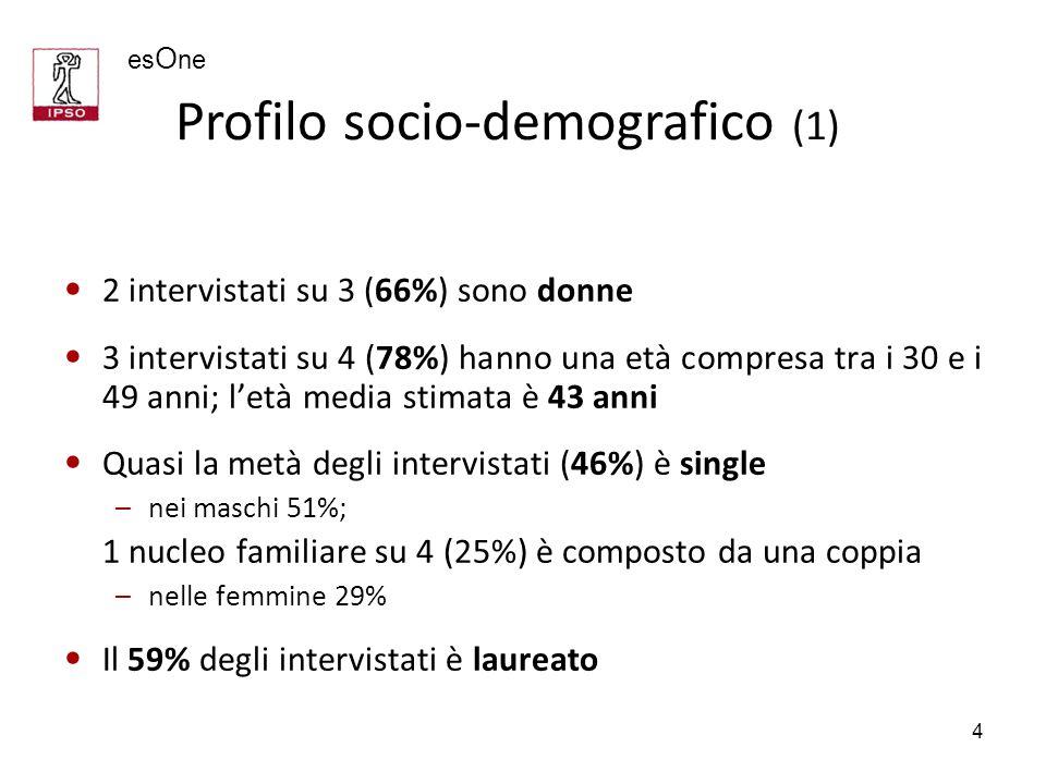 es O ne 4 2 intervistati su 3 (66%) sono donne 3 intervistati su 4 (78%) hanno una età compresa tra i 30 e i 49 anni; letà media stimata è 43 anni Qua
