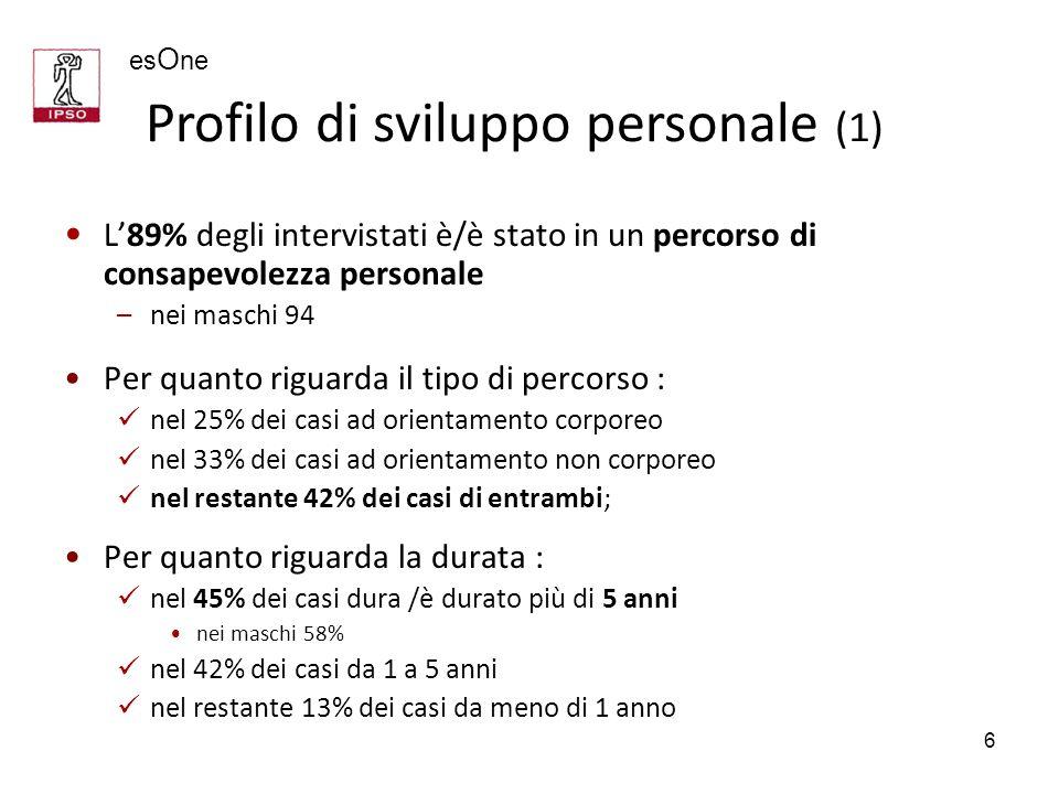 es O ne 6 L89% degli intervistati è/è stato in un percorso di consapevolezza personale –nei maschi 94 Per quanto riguarda il tipo di percorso : nel 25