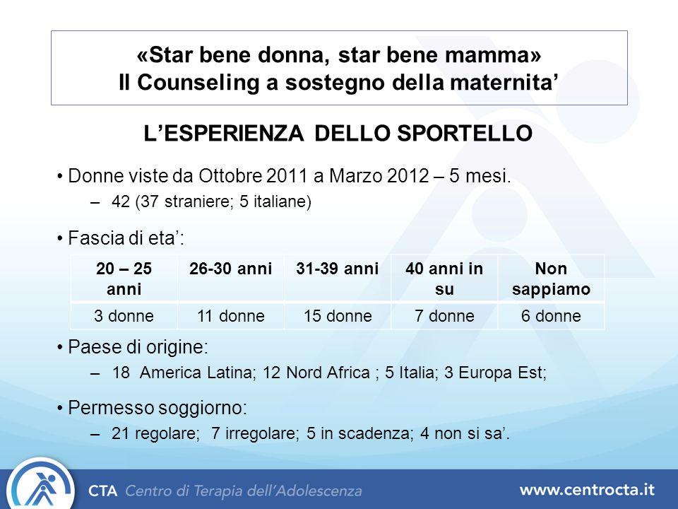 «Star bene donna, star bene mamma» Il Counseling a sostegno della maternita LESPERIENZA DELLO SPORTELLO Donne viste da Ottobre 2011 a Marzo 2012 – 5 mesi.