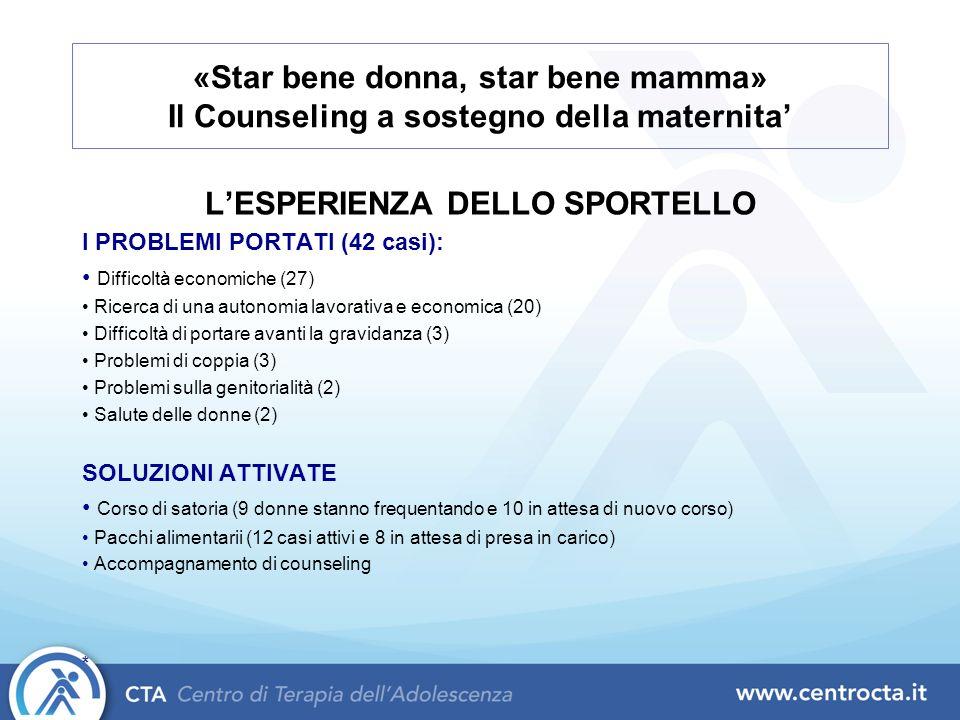 «Star bene donna, star bene mamma» Il Counseling a sostegno della maternita LESPERIENZA DELLO SPORTELLO I PROBLEMI PORTATI (42 casi): Difficoltà economiche (27) Ricerca di una autonomia lavorativa e economica (20) Difficoltà di portare avanti la gravidanza (3) Problemi di coppia (3) Problemi sulla genitorialità (2) Salute delle donne (2) SOLUZIONI ATTIVATE Corso di satoria (9 donne stanno frequentando e 10 in attesa di nuovo corso) Pacchi alimentarii (12 casi attivi e 8 in attesa di presa in carico) Accompagnamento di counseling *