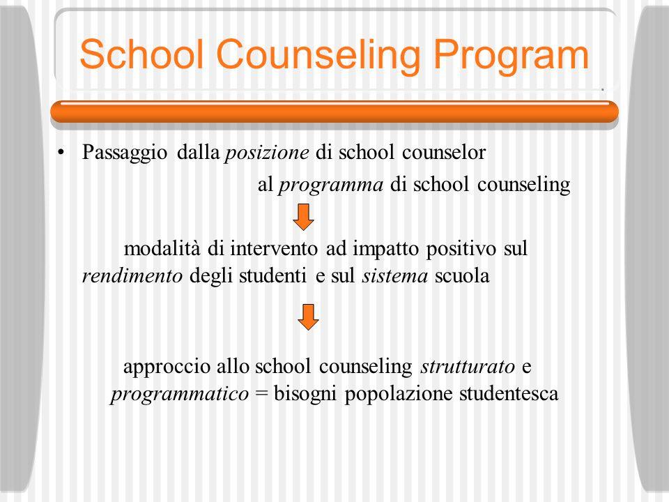 School Counseling Program Passaggio dalla posizione di school counselor al programma di school counseling modalità di intervento ad impatto positivo s