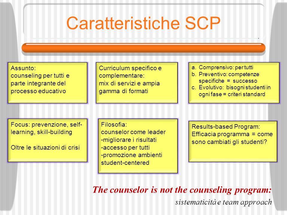 Caratteristiche SCP Assunto: counseling per tutti e parte integrante del processo educativo Curriculum specifico e complementare: mix di servizi e amp