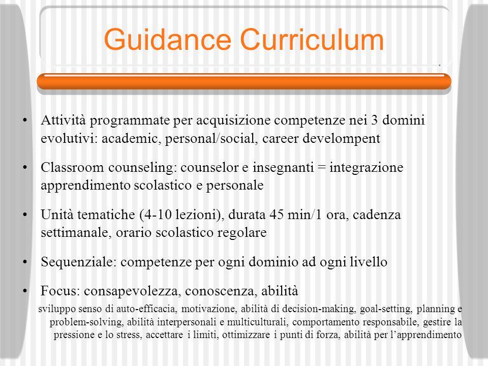 Guidance Curriculum Attività programmate per acquisizione competenze nei 3 domini evolutivi: academic, personal/social, career develompent Classroom c