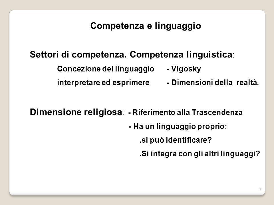 3 Competenza e linguaggio Settori di competenza. Competenza linguistica: Concezione del linguaggio- Vigosky interpretare ed esprimere- Dimensioni dell