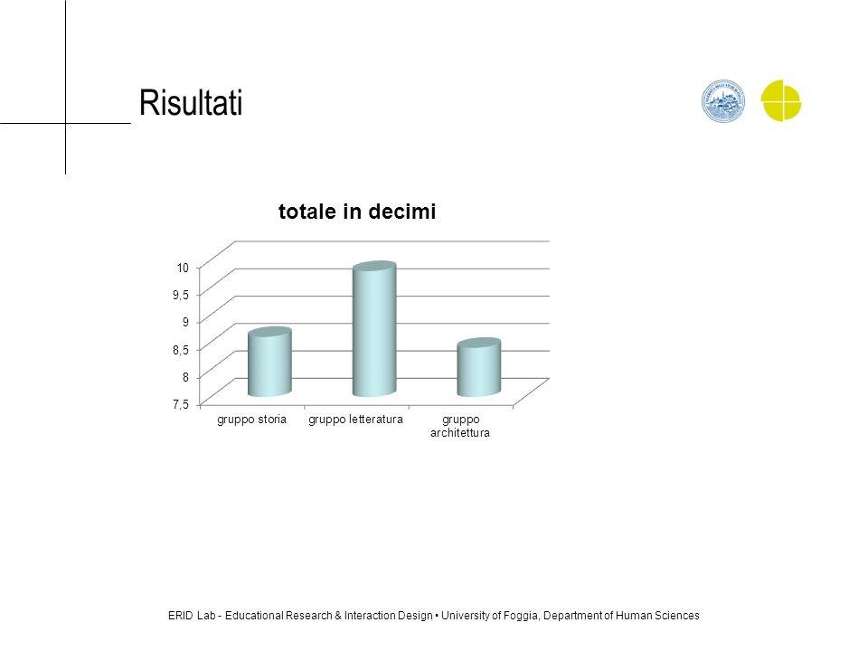Risultati ERID Lab - Educational Research & Interaction Design University of Foggia, Department of Human Sciences